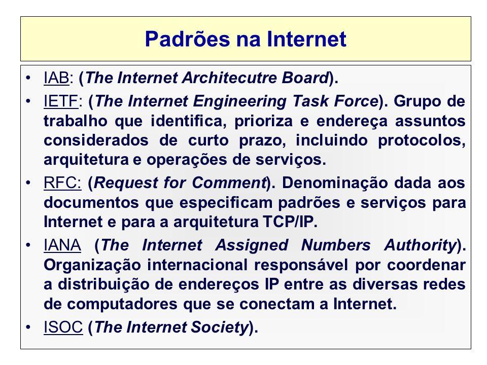 Padrões da Internet Conceito: Documentação referentes a protocolos, padrões e políticas, publicadas para permitir que diferentes fabricantes forneçam