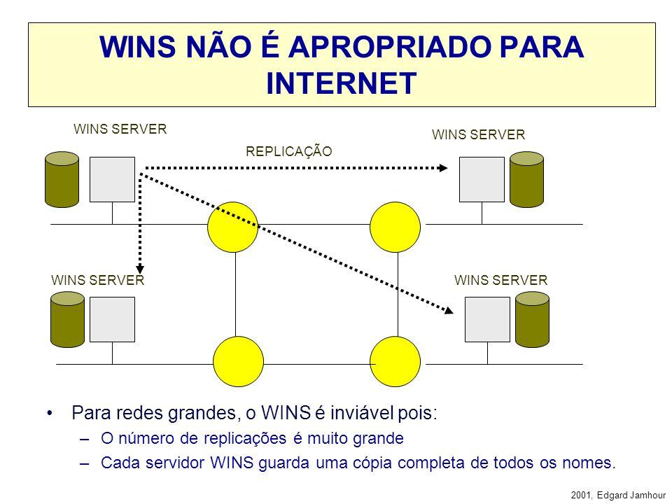 2001, Edgard Jamhour Múltiplos Servidores WINS A utilização de múltiplos servidores WINS é aconselhável pois: –permite distribuir a carga de resolução
