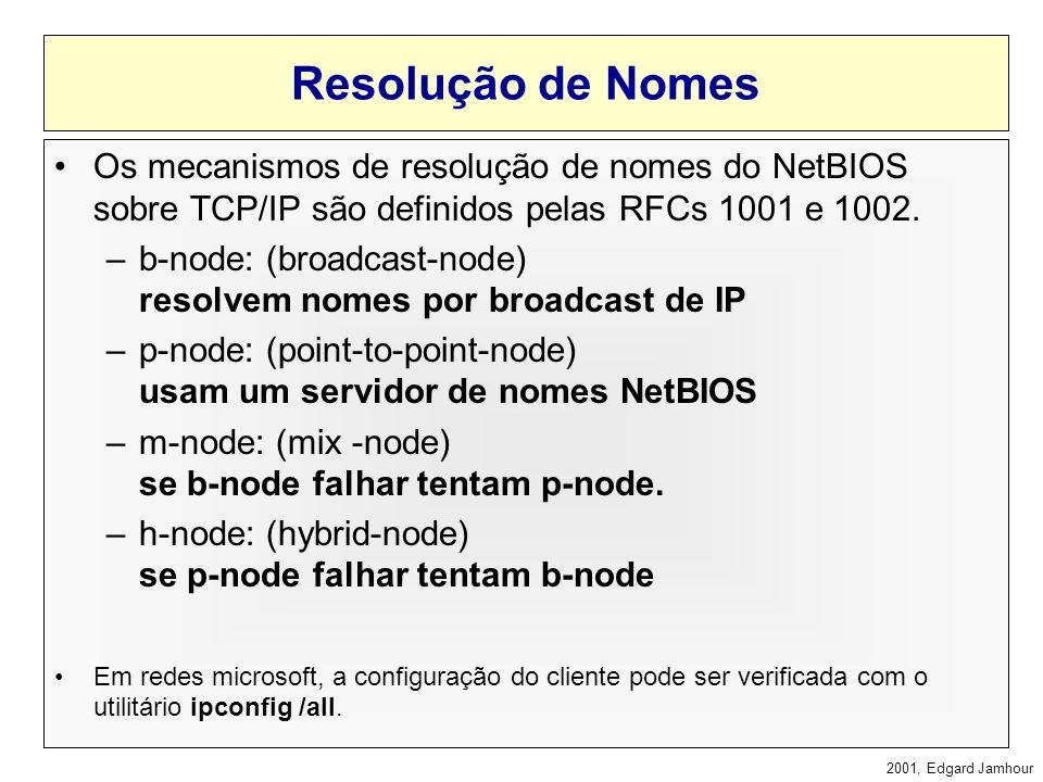 2001, Edgard Jamhour Ciclo de Vida dos Nomes NetBIOS Active (Ativo) Released (Liberado) Elimando O cliente foi desligado Ou o nome foi liberado explic