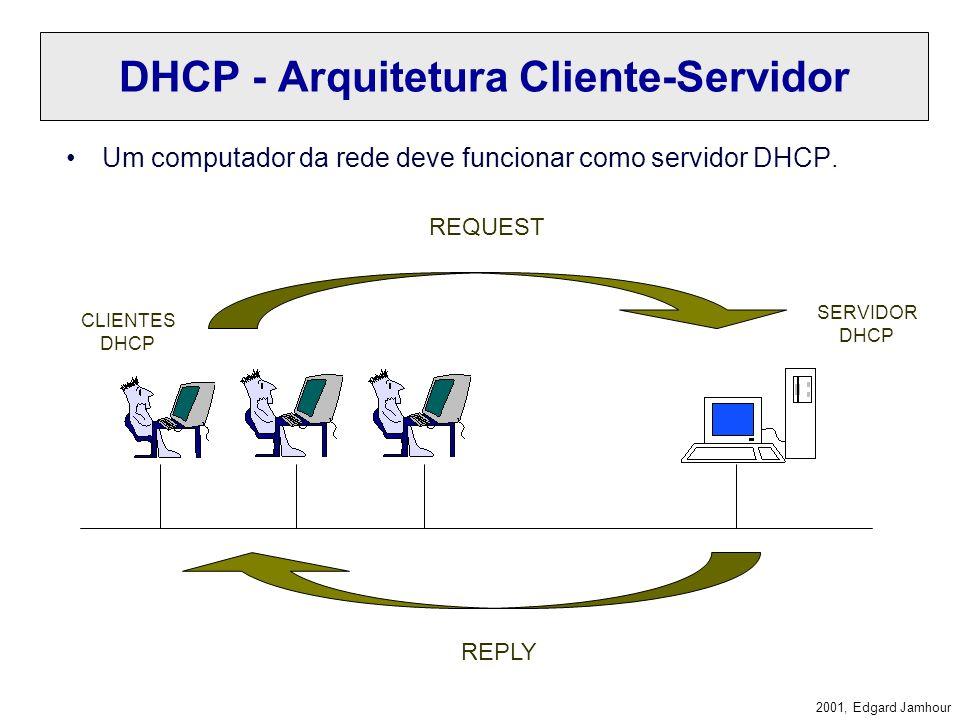 2001, Edgard Jamhour DHCP Dynamic Host Configuration Protocol –Padrão Industrial Aberto IETF RFC 1533, 1534, 1541 e 1542. –IETF: Internet Engineering