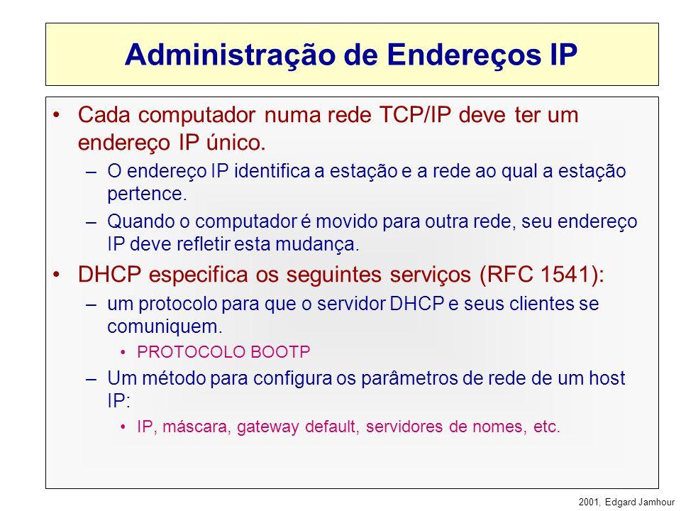2001, Edgard Jamhour DHCP - Arquitetura Cliente-Servidor Um computador da rede deve funcionar como servidor DHCP. REQUEST REPLY CLIENTES DHCP SERVIDOR