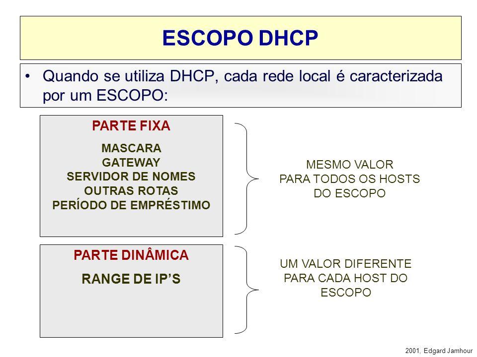 2001, Edgard Jamhour Administração de Endereços IP Cada computador numa rede TCP/IP deve ter um endereço IP único. –O endereço IP identifica a estação