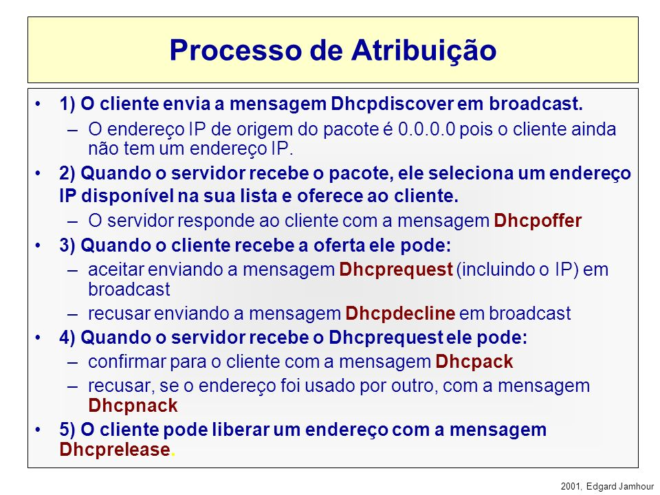 2001, Edgard Jamhour Processo de Atribuição Cliente DHCP Servidor DHCP Dhcpdiscover Dhcpoffer 200.17.98.1 Dhcprequest 200.17.98.1 Dhcpack 200.17.98.1.