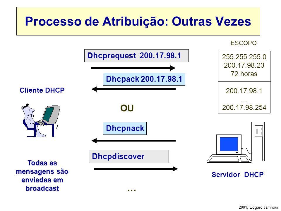 2001, Edgard Jamhour Observações 3) Se o cliente não receber a oferta do servidor: –Ele repete o pedido em intervalos de 2, 4, 8, 16 segundos. –Se as