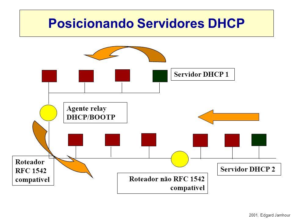 2001, Edgard Jamhour Considerações sobre o Planejamento da Implementação do DHCP Para redes não segmentadas: –Um único servidor DHCP pode atender até