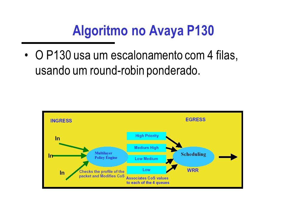 Uso de Prioridade: Exemplo De acordo com a abordagem do padrão 802.1p, o diferentes tipos de tráfego podem ser tratados utilizando 8 níveis de priorid