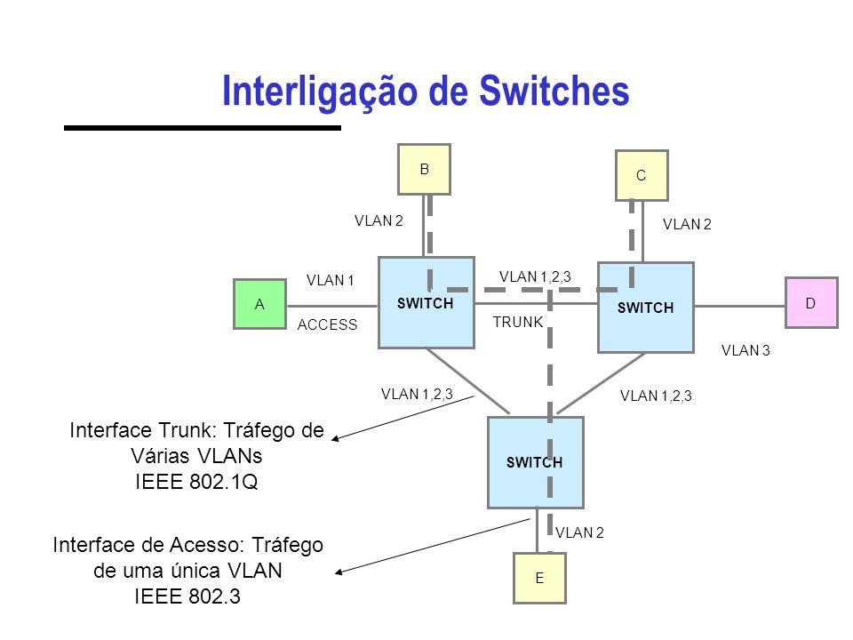 Exercício: Parte 1 Divida o switch da sua bancada em 2 VLANs – Dados: VLAN 11 (portas 1 a 2) – prioridade 0 – Voz: VLAN 12 (portas 3 e 4) – prioridade 6 192.168.1.0/25 192.168.2.0/24 192.168.3.0/24 192.168.4.0/24 rede 1 rede 2 192.168.1.1 (1.1) 192.168.2.1 (1.2) 12 T T 12 192.168.3.1 (2.1) 192.168.4.1 (2.2)