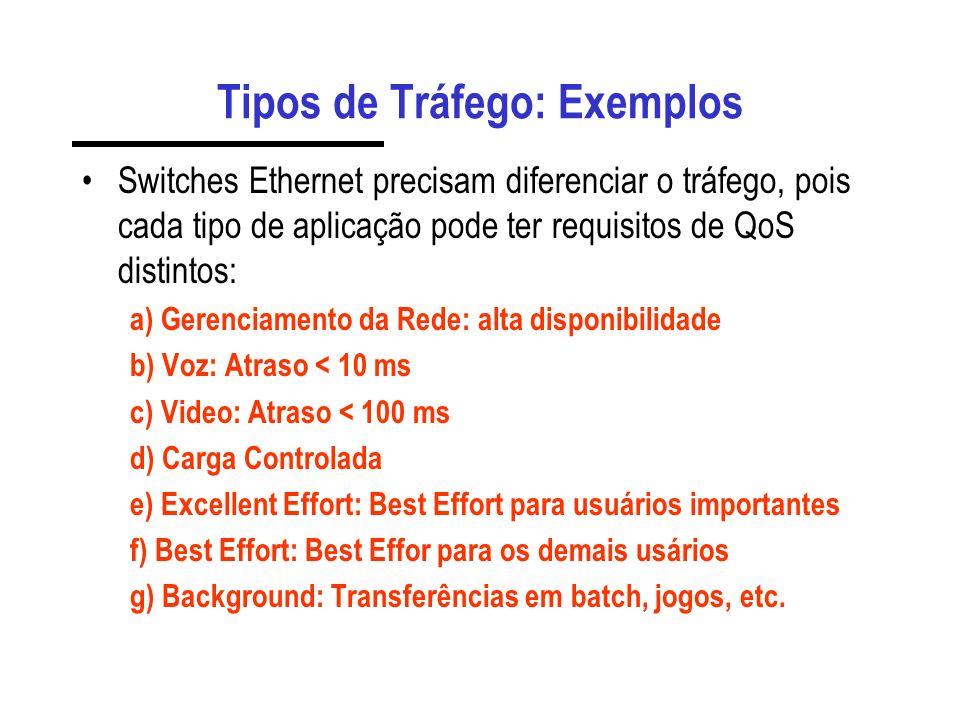 Tipos de Tráfego: Exemplos Switches Ethernet precisam diferenciar o tráfego, pois cada tipo de aplicação pode ter requisitos de QoS distintos: a) Gerenciamento da Rede: alta disponibilidade b) Voz: Atraso < 10 ms c) Video: Atraso < 100 ms d) Carga Controlada e) Excellent Effort: Best Effort para usuários importantes f) Best Effort: Best Effor para os demais usários g) Background: Transferências em batch, jogos, etc.