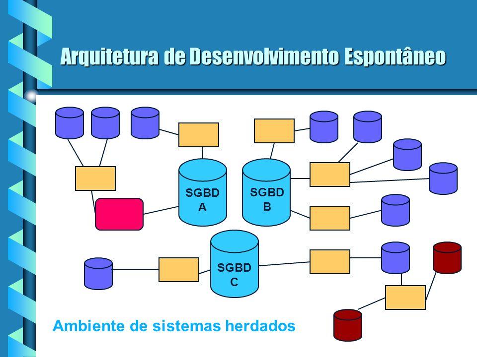 10 Evolução Tecnológica Natureza do processamento de extração 1985 - PCs, tecnologia L4G Iniciar com alguns parâmetros, pesquisar um arquivo baseado n