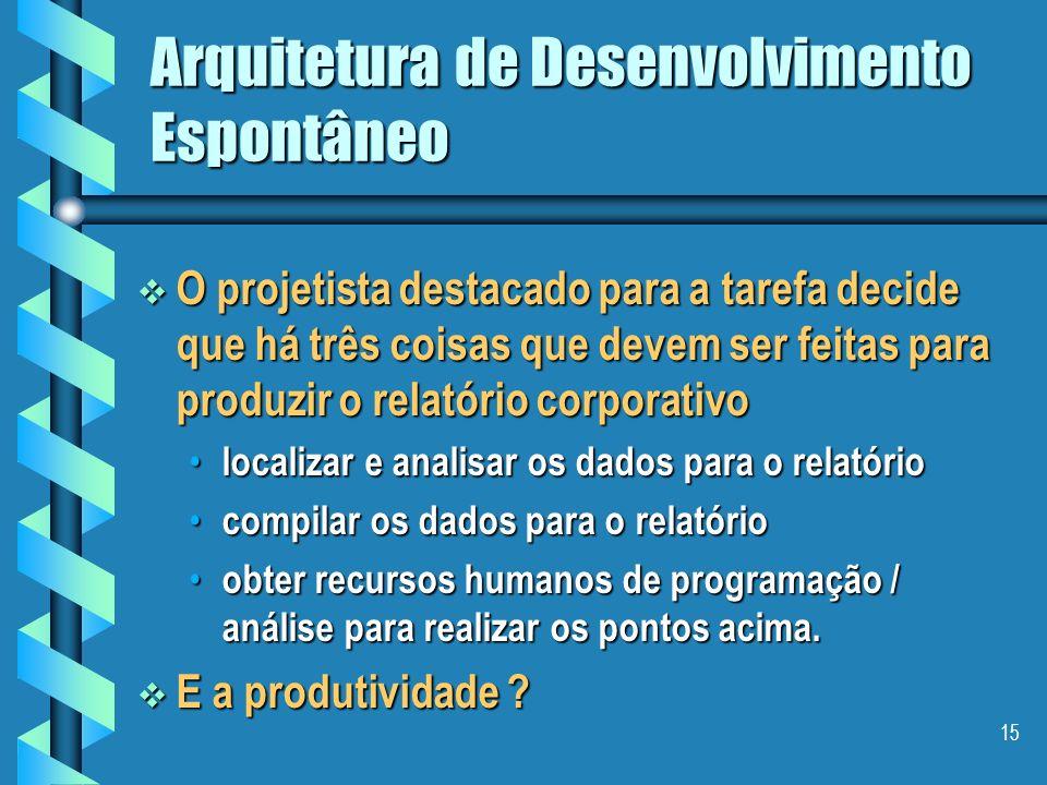 14 Arquitetura de Desenvolvimento Espontâneo Caso 1: Caso 1: a gerência pretende produzir um relatório corporativo utilizando os diversos arquivos e c
