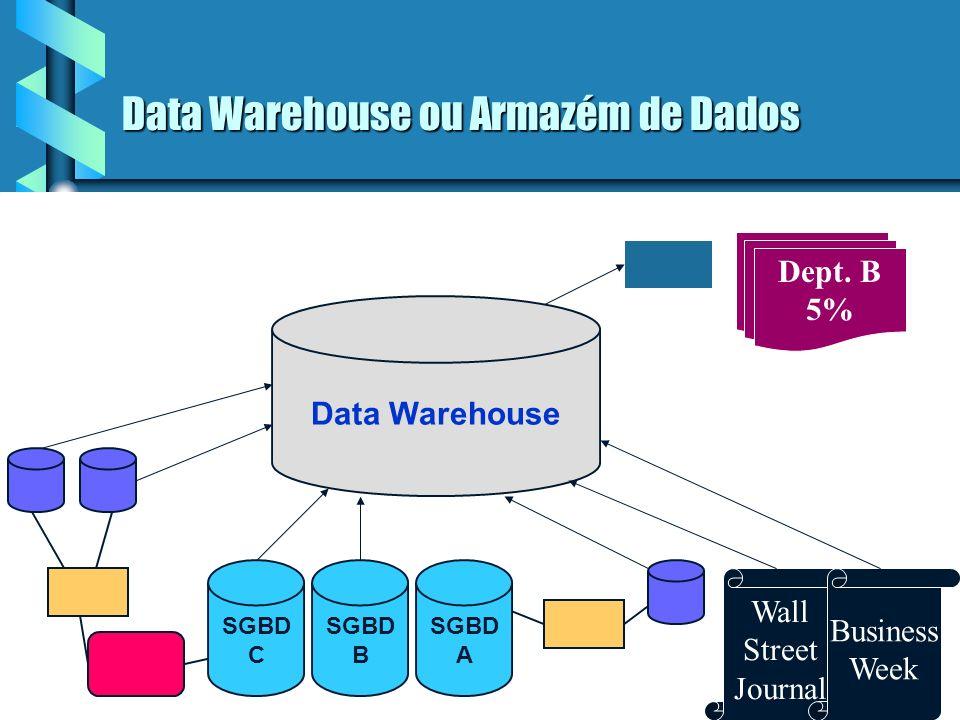 18 Dos Dados às Informações... já é difícil descobrir quais dados estão associados a um assunto, tentar então extrair informações dessas aplicações se