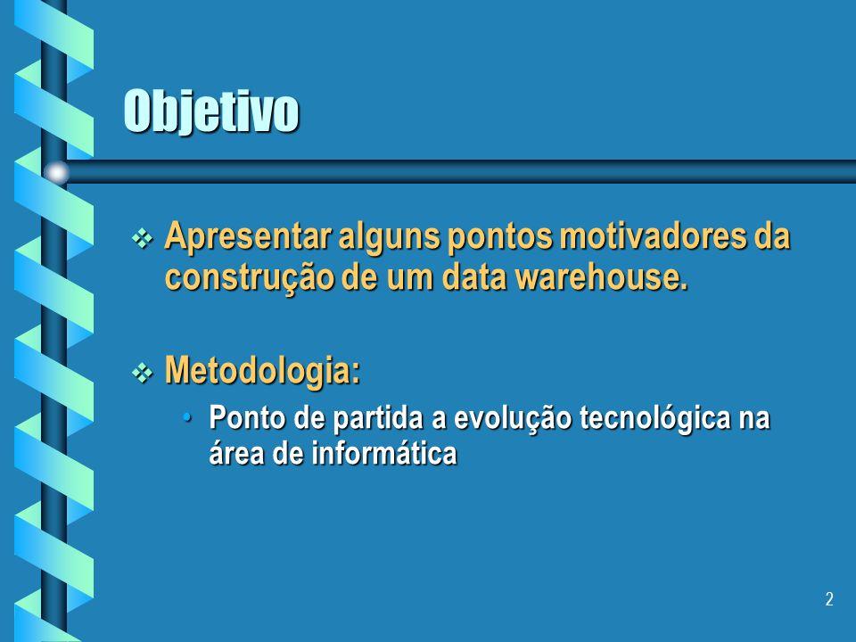 12 Arquitetura de Desenvolvimento Espontâneo Problemas da arquitetura: Problemas da arquitetura: credibilidade dos dados credibilidade dos dados produtividade produtividade impossibilidade de transformar dados em informação impossibilidade de transformar dados em informação