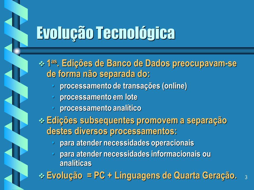 3 Evolução Tecnológica 1 as.