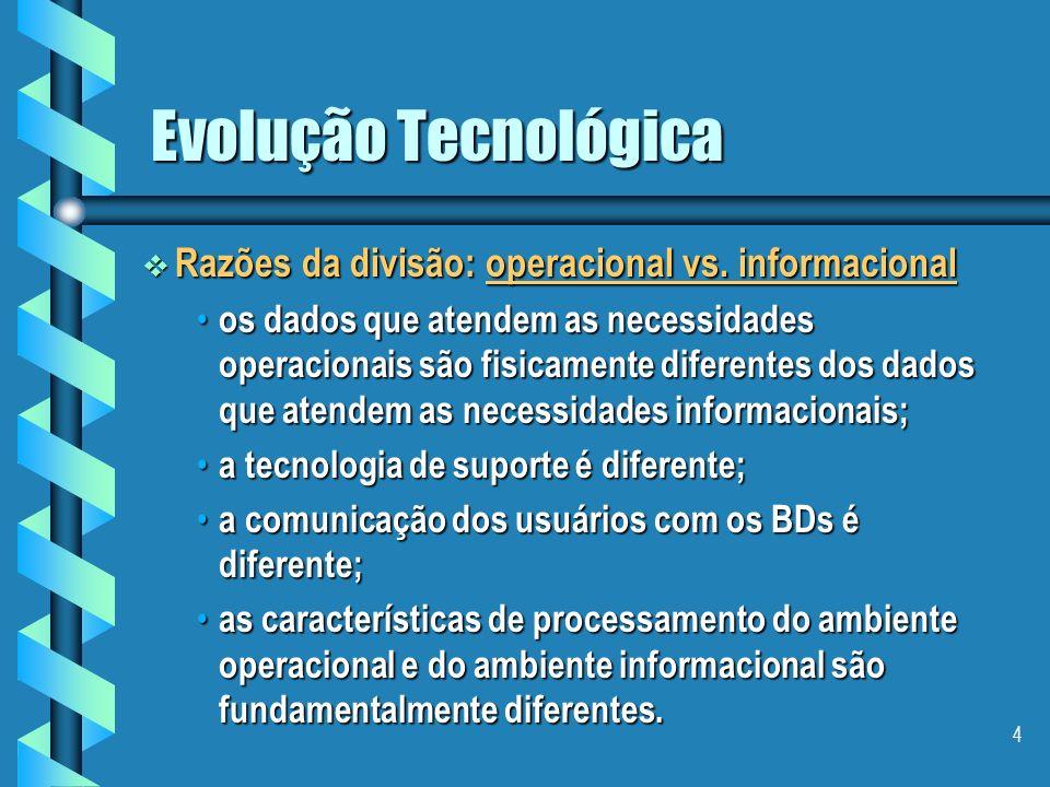 4 Evolução Tecnológica Razões da divisão: operacional vs.