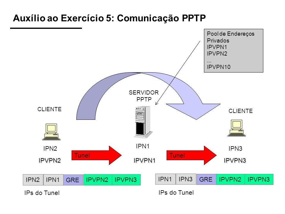 Auxílio ao Exercício 5: Comunicação PPTP IPN2 IPN1 SERVIDOR PPTP IPVPN1IPVPN2 IPN2IPN1IPVPN2IPVPN3 CLIENTE IPN1IPN3 IPVPN2IPVPN3 IPN3 IPVPN3 CLIENTE T