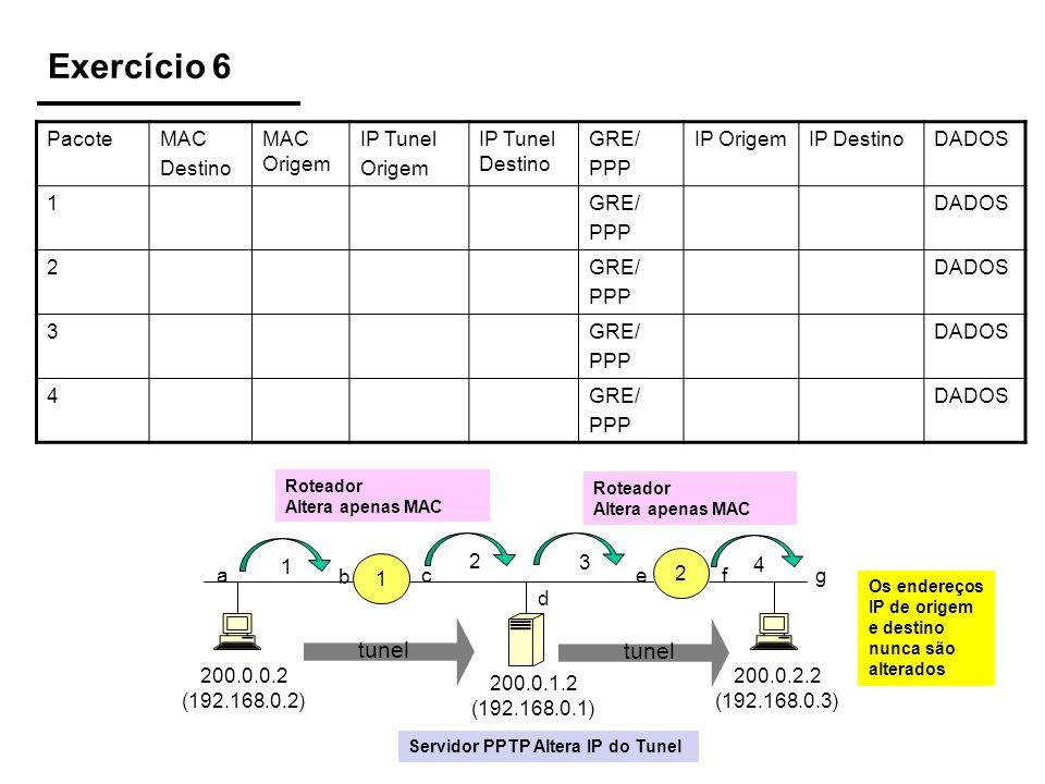 Exercício 6 PacoteMAC Destino MAC Origem IP Tunel Origem IP Tunel Destino GRE/ PPP IP OrigemIP DestinoDADOS 1GRE/ PPP DADOS 2GRE/ PPP DADOS 3GRE/ PPP