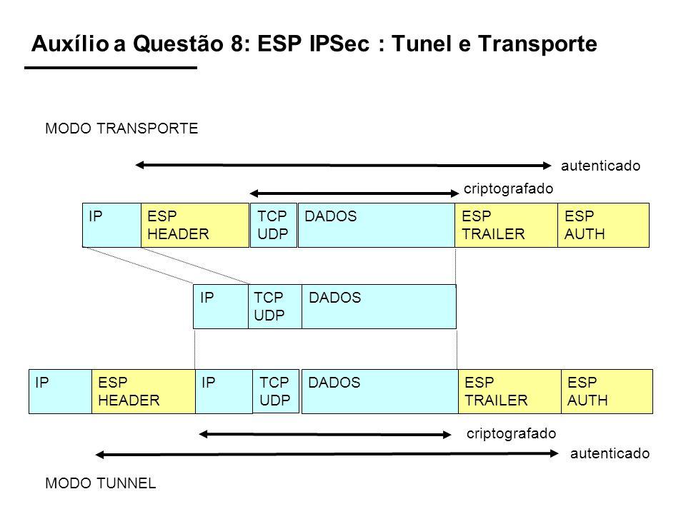 Auxílio a Questão 8: ESP IPSec : Tunel e Transporte TCP UDP DADOSESP HEADER ESP TRAILER ESP AUTH criptografado autenticado TCP UDP DADOSIP TCP UDP DAD
