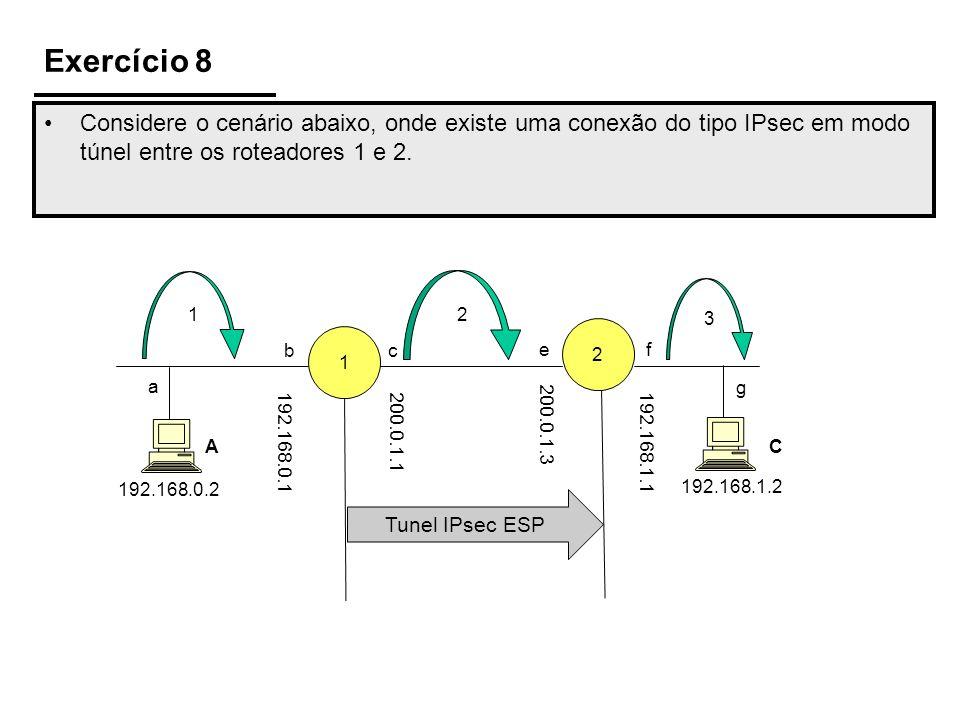 Exercício 8 Considere o cenário abaixo, onde existe uma conexão do tipo IPsec em modo túnel entre os roteadores 1 e 2. 1 2 192.168.0.2 A 192.168.1.2 a