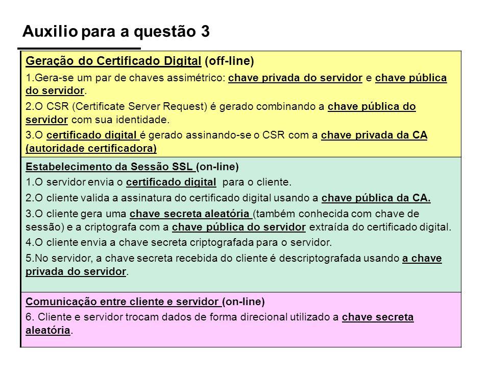 Auxilio para a questão 3 Geração do Certificado Digital (off-line) 1.Gera-se um par de chaves assimétrico: chave privada do servidor e chave pública d