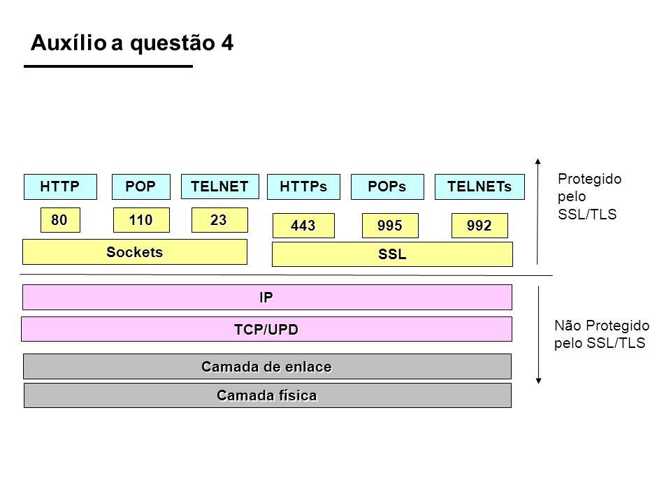 Auxílio a questão 4 HTTPTELNET SSL IP POP 8011023 HTTPsTELNETsPOPs 443995992 Sockets TCP/UPD Camada de enlace Camada física Protegido pelo SSL/TLS Não