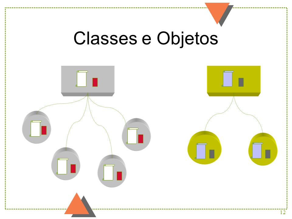 12 Classes e Objetos