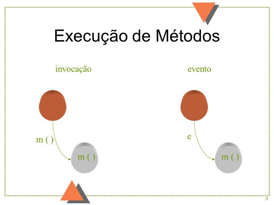 20 Estrutura de uma Classe u Uma classe contém um conjunto de atributos e um conjunto de métodos –os atributos devem ter nomes distintos –os métodos devem ter assinaturas distintas u Cada objeto possui um conjunto próprio de valores dos atributos e o conjunto de métodos da classe
