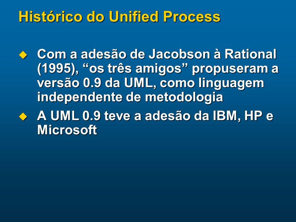 Histórico do Unified Process Com a adesão de Jacobson à Rational (1995), os três amigos propuseram a versão 0.9 da UML, como linguagem independente de