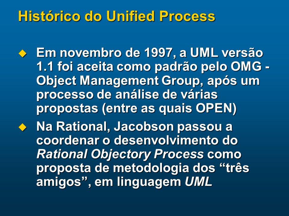 Histórico do Unified Process Em novembro de 1997, a UML versão 1.1 foi aceita como padrão pelo OMG - Object Management Group, após um processo de anál