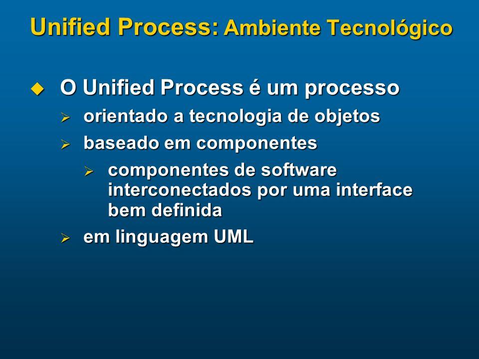 Unified Process: Ambiente Tecnológico O Unified Process é um processo O Unified Process é um processo orientado a tecnologia de objetos orientado a te