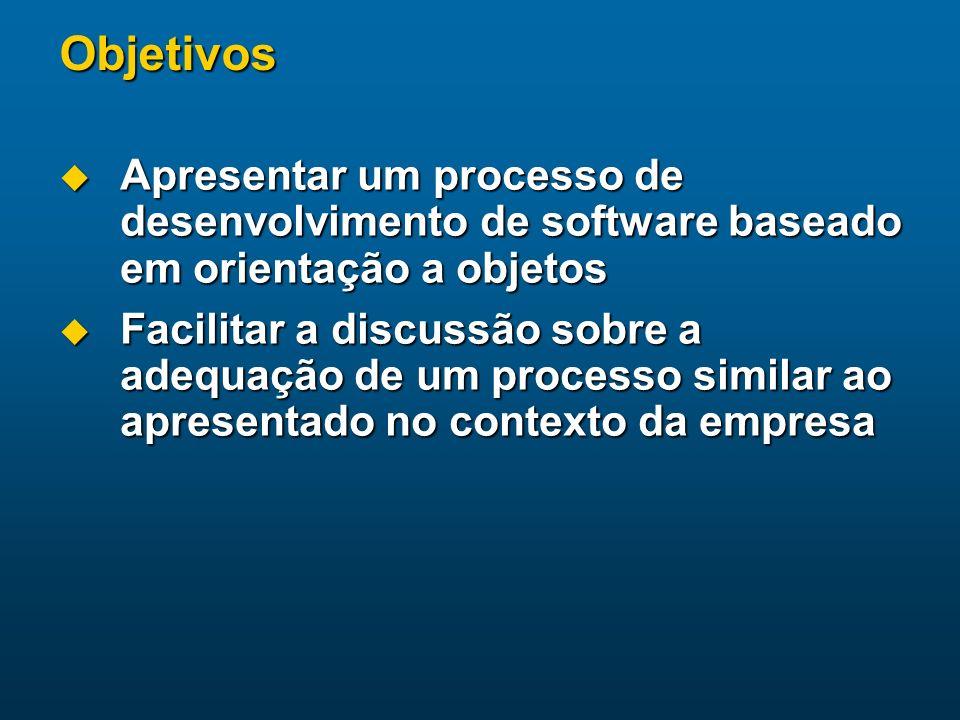 Objetivos Apresentar um processo de desenvolvimento de software baseado em orientação a objetos Apresentar um processo de desenvolvimento de software