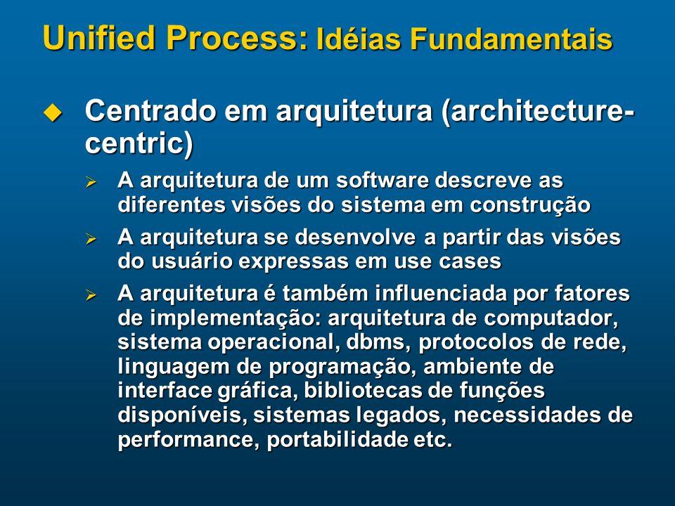 Unified Process: Idéias Fundamentais Centrado em arquitetura (architecture- centric) Centrado em arquitetura (architecture- centric) A arquitetura de
