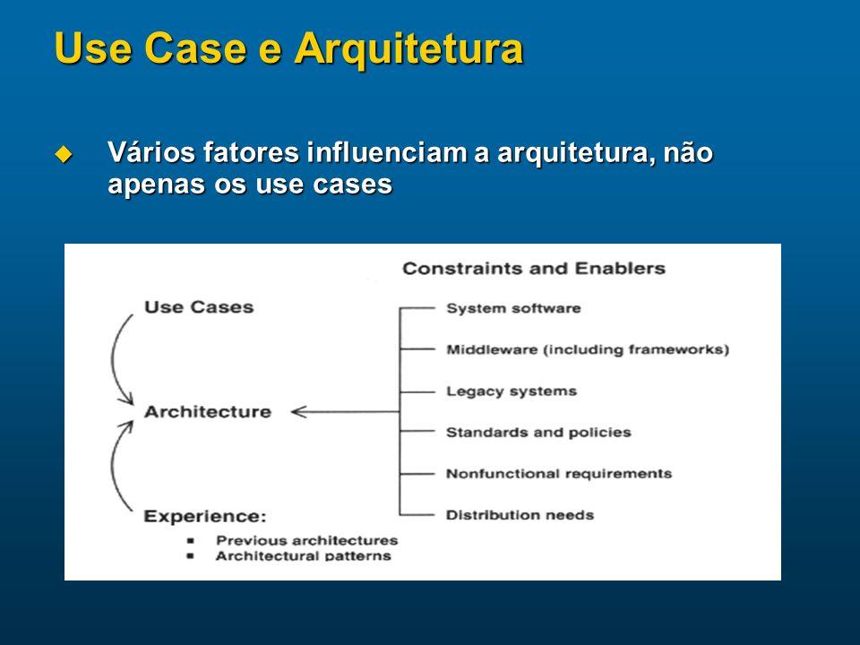 Use Case e Arquitetura Vários fatores influenciam a arquitetura, não apenas os use cases Vários fatores influenciam a arquitetura, não apenas os use c