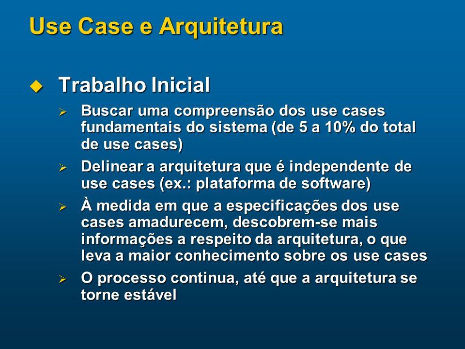 Use Case e Arquitetura Trabalho Inicial Trabalho Inicial Buscar uma compreensão dos use cases fundamentais do sistema (de 5 a 10% do total de use case