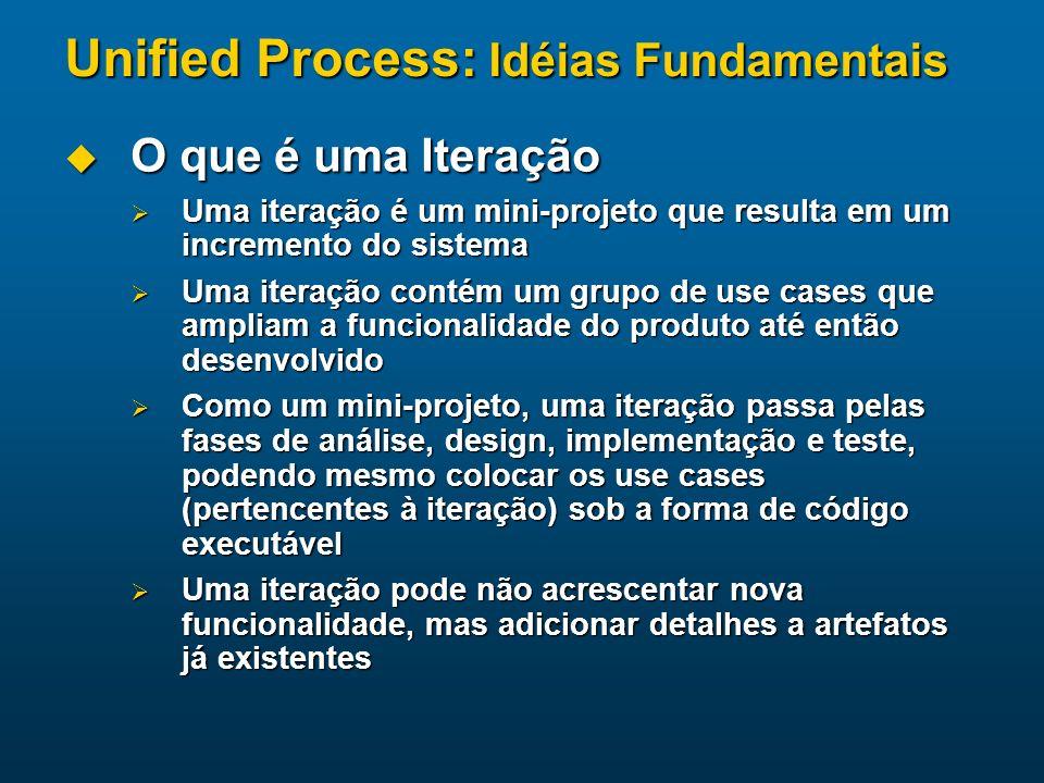 Unified Process: Idéias Fundamentais O que é uma Iteração O que é uma Iteração Uma iteração é um mini-projeto que resulta em um incremento do sistema