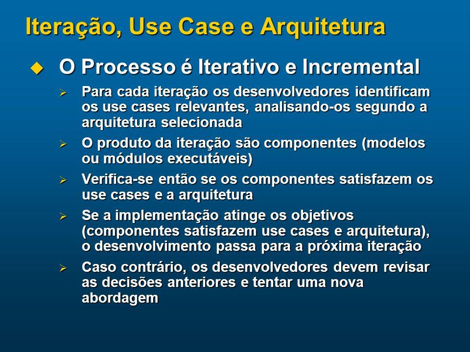 Iteração, Use Case e Arquitetura O Processo é Iterativo e Incremental O Processo é Iterativo e Incremental Para cada iteração os desenvolvedores ident