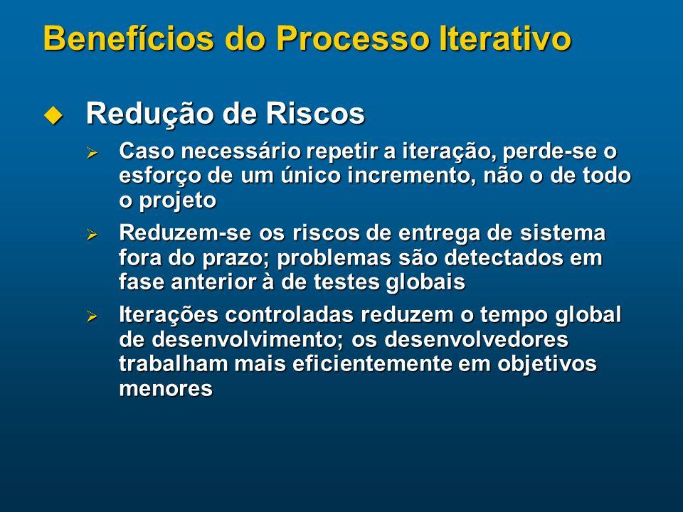 Benefícios do Processo Iterativo Redução de Riscos Redução de Riscos Caso necessário repetir a iteração, perde-se o esforço de um único incremento, nã