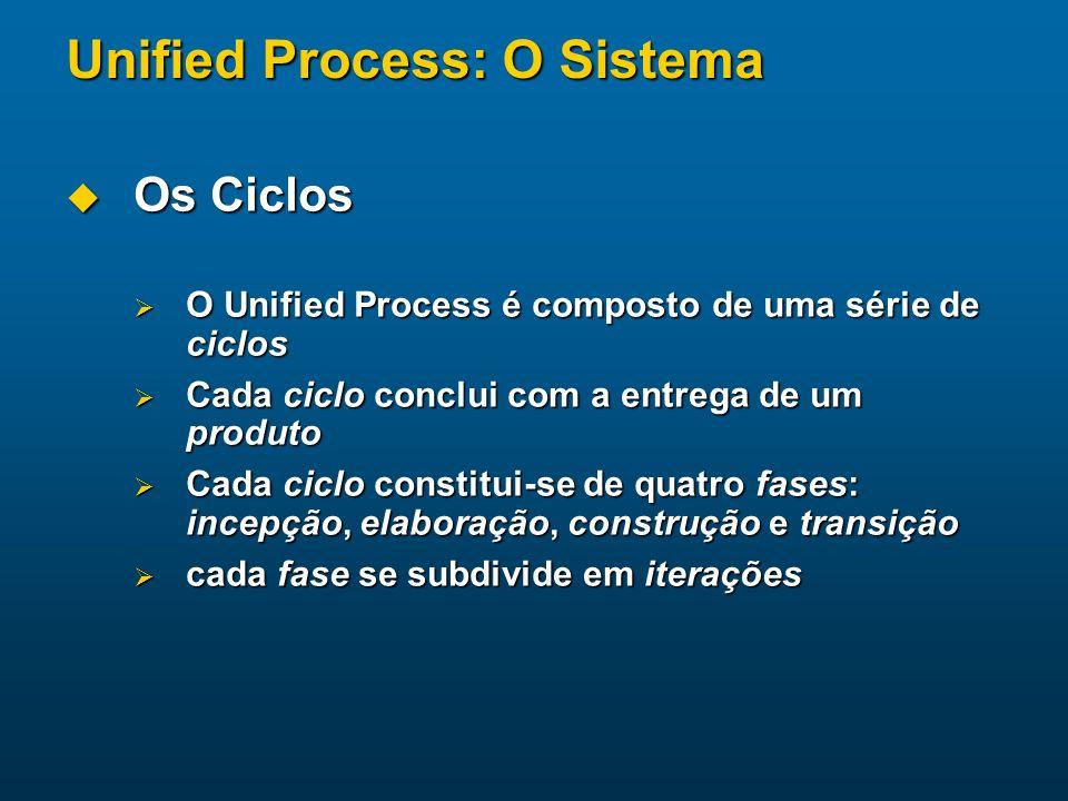 Unified Process: O Sistema Os Ciclos Os Ciclos O Unified Process é composto de uma série de ciclos O Unified Process é composto de uma série de ciclos