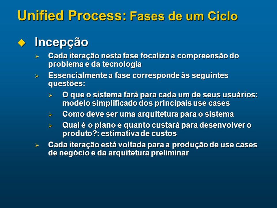 Unified Process: Fases de um Ciclo Incepção Incepção Cada iteração nesta fase focaliza a compreensão do problema e da tecnologia Cada iteração nesta f