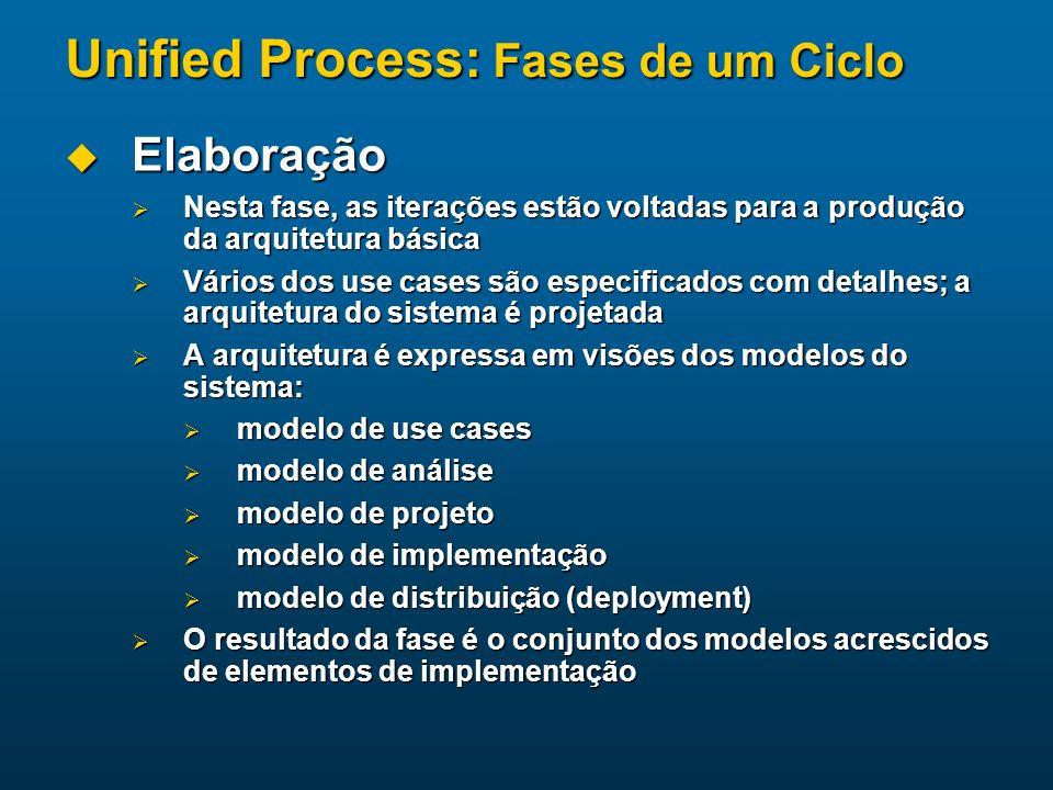 Unified Process: Fases de um Ciclo Elaboração Elaboração Nesta fase, as iterações estão voltadas para a produção da arquitetura básica Nesta fase, as