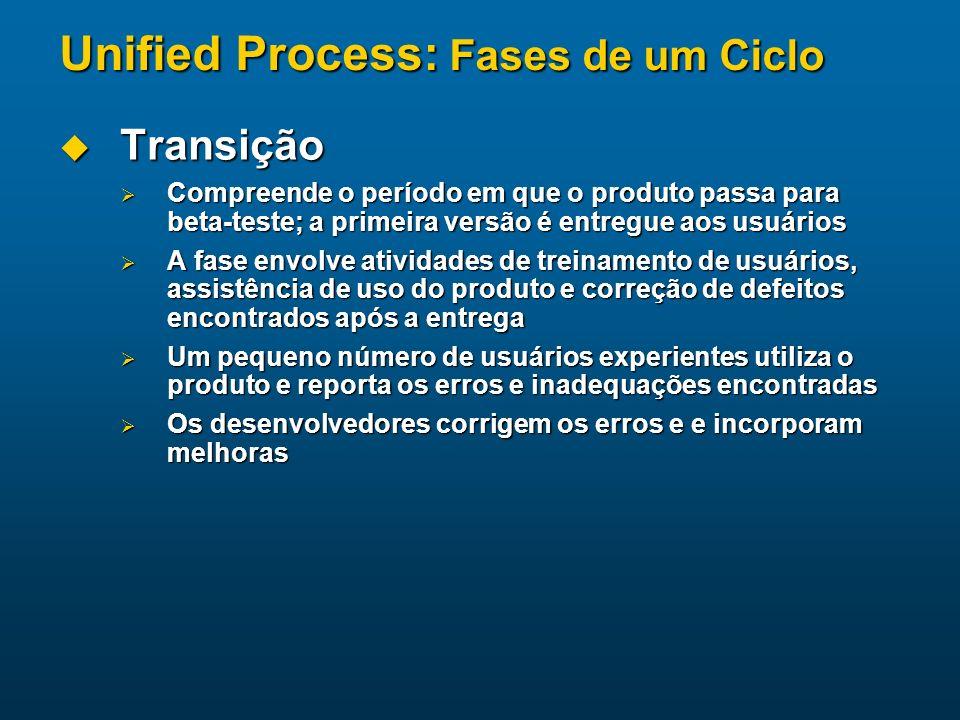 Unified Process: Fases de um Ciclo Transição Transição Compreende o período em que o produto passa para beta-teste; a primeira versão é entregue aos u