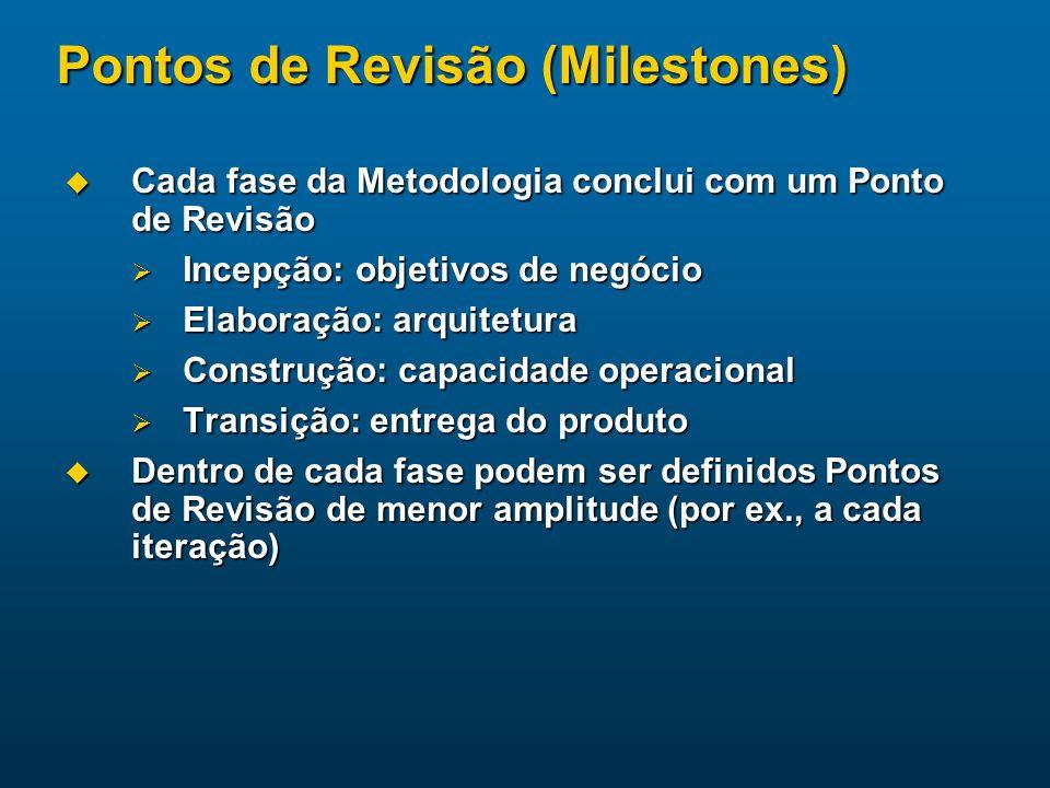 Pontos de Revisão (Milestones) Cada fase da Metodologia conclui com um Ponto de Revisão Cada fase da Metodologia conclui com um Ponto de Revisão Incep