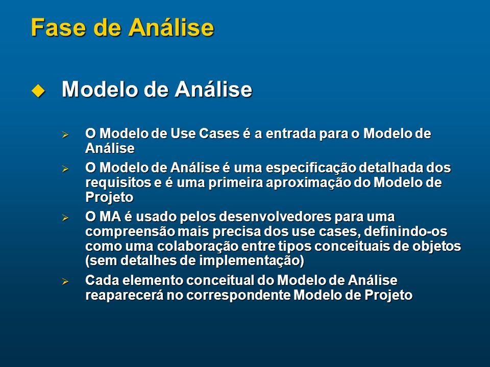 Fase de Análise Modelo de Análise Modelo de Análise O Modelo de Use Cases é a entrada para o Modelo de Análise O Modelo de Use Cases é a entrada para