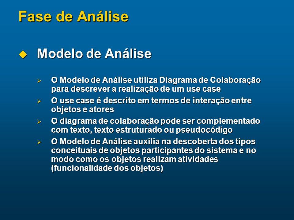 Fase de Análise Modelo de Análise Modelo de Análise O Modelo de Análise utiliza Diagrama de Colaboração para descrever a realização de um use case O M