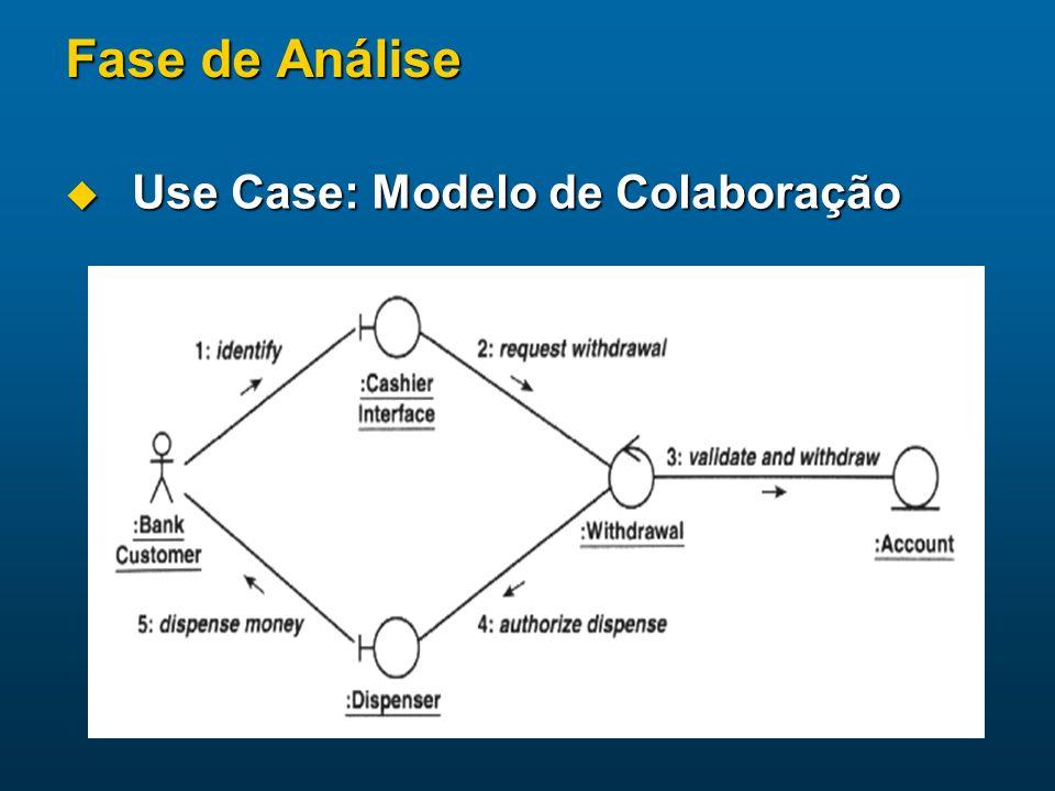 Fase de Análise Use Case: Modelo de Colaboração Use Case: Modelo de Colaboração
