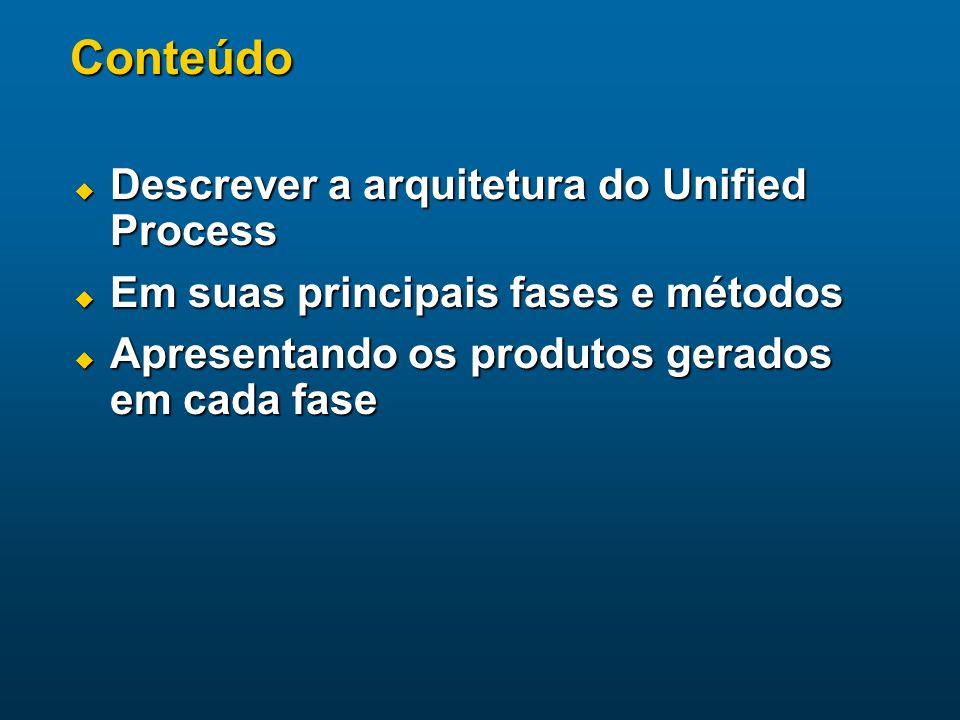 Unified Process: Fases de um Ciclo Elaboração Elaboração Nesta fase, as iterações estão voltadas para a produção da arquitetura básica Nesta fase, as iterações estão voltadas para a produção da arquitetura básica Vários dos use cases são especificados com detalhes; a arquitetura do sistema é projetada Vários dos use cases são especificados com detalhes; a arquitetura do sistema é projetada A arquitetura é expressa em visões dos modelos do sistema: A arquitetura é expressa em visões dos modelos do sistema: modelo de use cases modelo de use cases modelo de análise modelo de análise modelo de projeto modelo de projeto modelo de implementação modelo de implementação modelo de distribuição (deployment) modelo de distribuição (deployment) O resultado da fase é o conjunto dos modelos acrescidos de elementos de implementação O resultado da fase é o conjunto dos modelos acrescidos de elementos de implementação