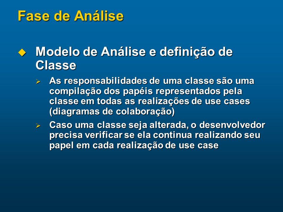 Fase de Análise Modelo de Análise e definição de Classe Modelo de Análise e definição de Classe As responsabilidades de uma classe são uma compilação
