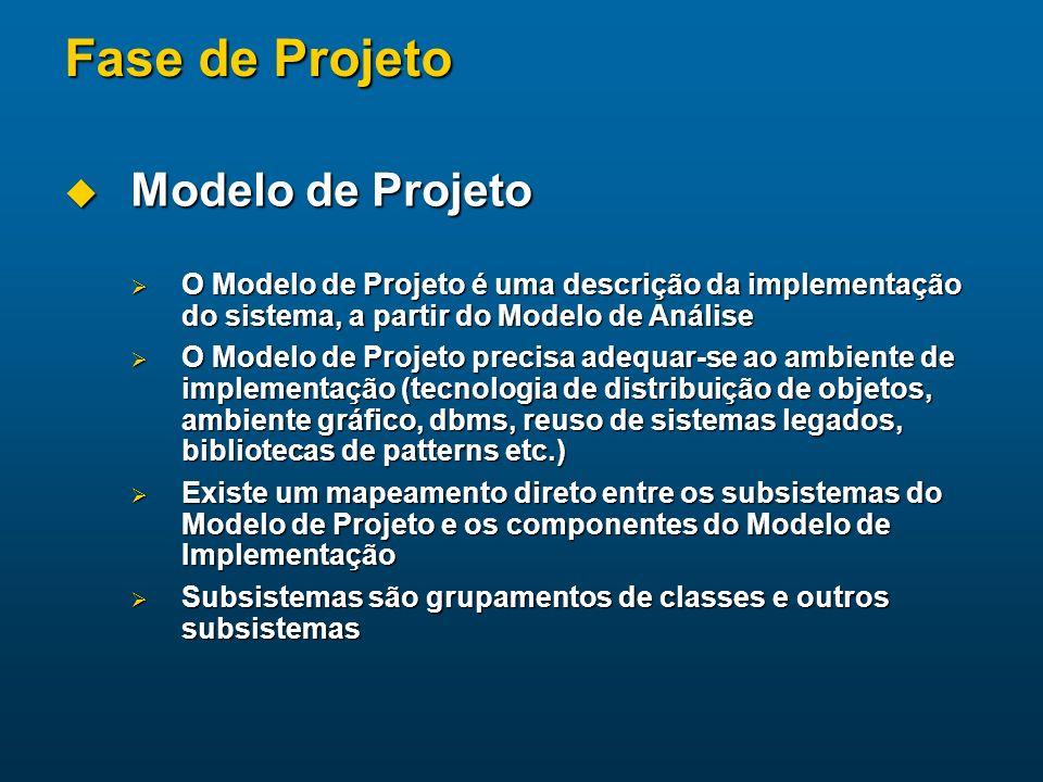 Fase de Projeto Modelo de Projeto Modelo de Projeto O Modelo de Projeto é uma descrição da implementação do sistema, a partir do Modelo de Análise O M