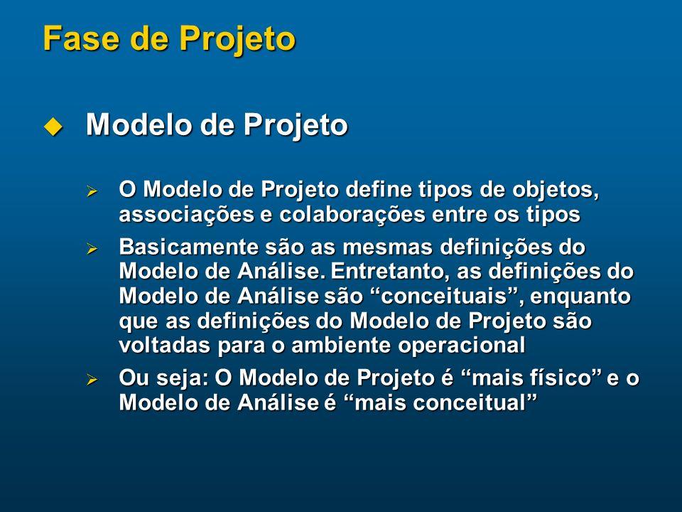 Fase de Projeto Modelo de Projeto Modelo de Projeto O Modelo de Projeto define tipos de objetos, associações e colaborações entre os tipos O Modelo de