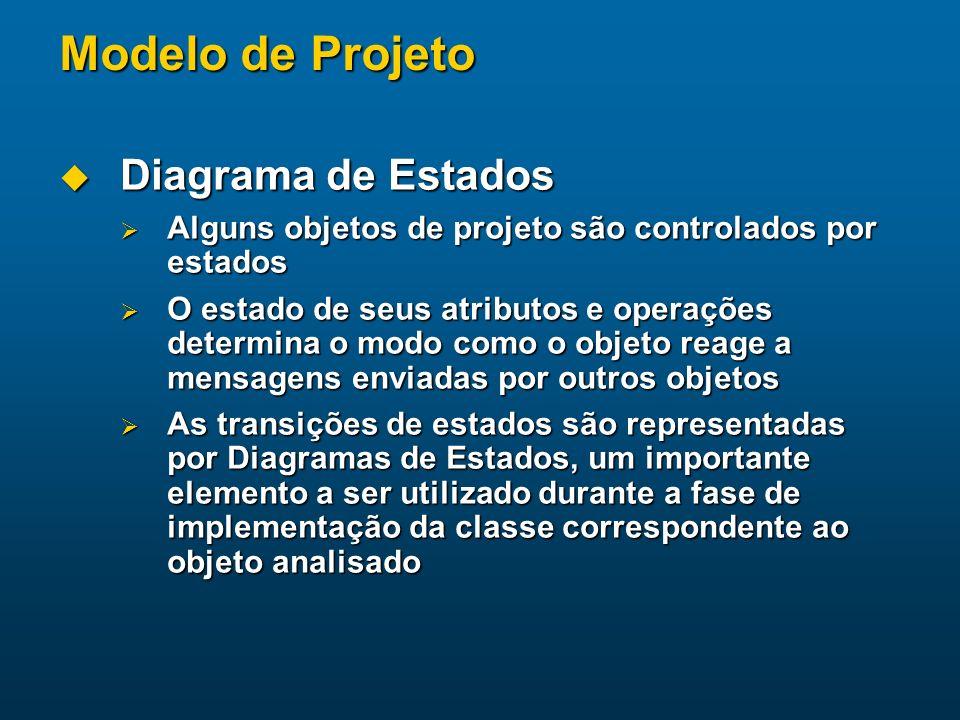 Modelo de Projeto Diagrama de Estados Diagrama de Estados Alguns objetos de projeto são controlados por estados Alguns objetos de projeto são controla
