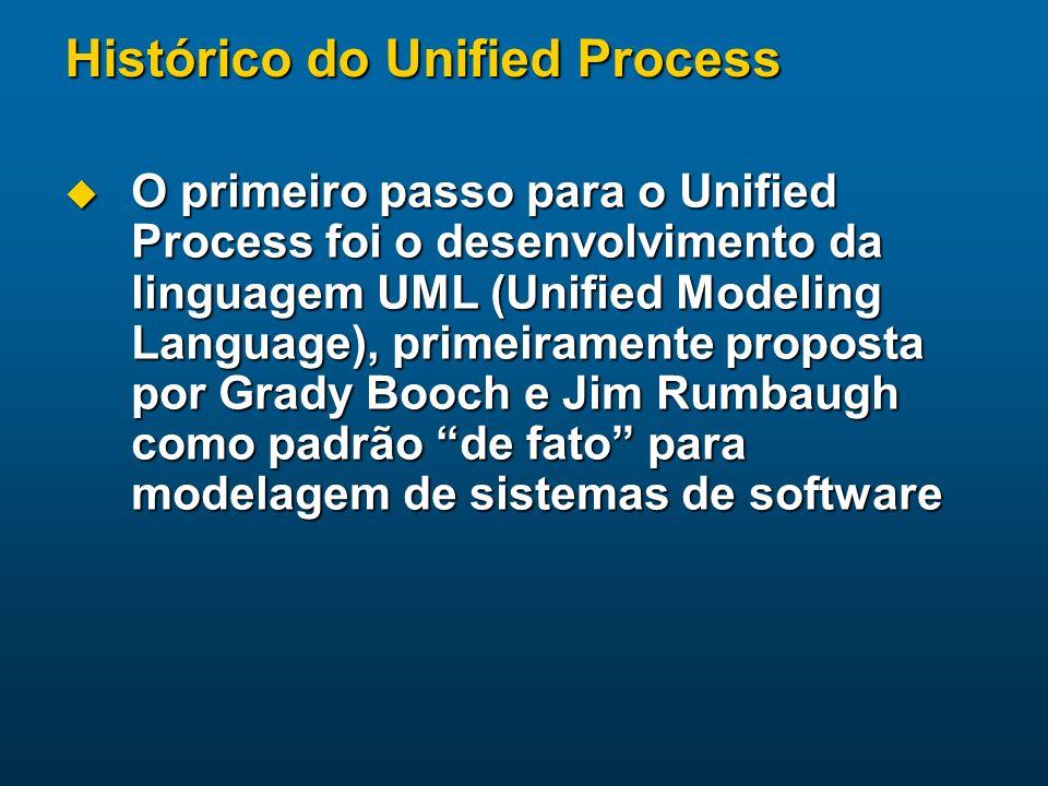 Fase de Análise Modelo de Análise Modelo de Análise Modelo de Análise a partir de Modelo de Use Case Modelo de Análise a partir de Modelo de Use Case
